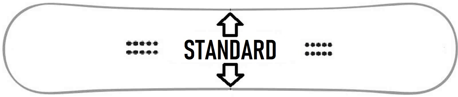 Deski o standardowej szerokości przeznaczona jest dla snowboardzistów o rozmiarze stopy nie większym niż 44