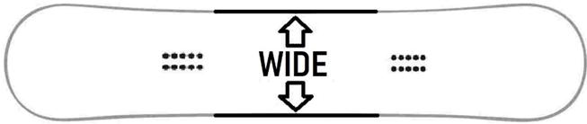 Deski typu wide